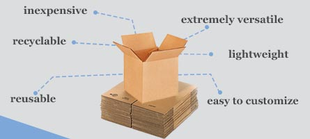 Corrugated Boxes For Transport